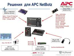 apc ap9512tblk wiring diagram apc wiring diagrams apc printable wiring diagrams critical power cooling