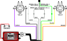 wiring diagram for ignition coil wiring diagrams and schematics ignition coil wiring diagram msd instructions