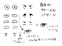 似顔絵画家が教えるイラストの目の描き方シンプルに簡単な形で捉えよう