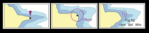 Racon Chart Symbol Fixed Aids To Navigation Rcmsar Station 12 Halfmoon Bay