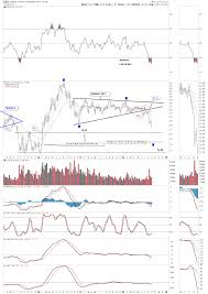 Late Friday Night Charts Some Long Term Gold And Currency