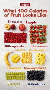 100 Calorie Fruit Chart 1200isplenty