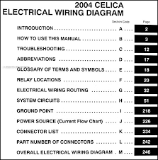 wiring diagram celica 1987 stereo wiring diagram and schematic scosche ta02b wire harness to connect an aftermarket stereo covers all 2004 toyota celica