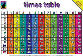 Multiplication Tables Through 12 X Table Charts Ohye Mcpgroup Co