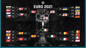 UEFA Euro Bracket 2021: TV Schedule ...