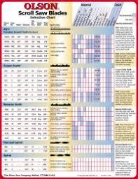 Bandsaw Blade Selection Chart Scroll Saw Blades