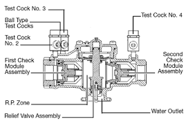 watts double check and reduced pressure backflow preventers Sprinkler Tamper Switch Wiring Diagram click for internal diagram Potter Sprinkler Tamper Switch Wiring