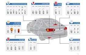 Automotive Miniature Bulb Chart Automotive Lamp Guide Bulbamerica Emery Allen Lighting