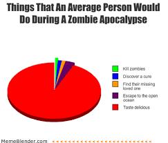 zombie memes via Relatably.com