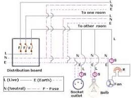 wiring diagram of two room house wiring image house wiring diagram in images on wiring diagram of two room house