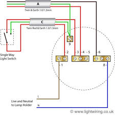 4 wires in ceiling light loop wiring diagram examples how to wire Instrument Loop Diagram PDF 4 wires in ceiling light loop wiring diagram examples how to wire