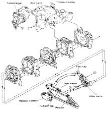 oil flow direction rx7club com this is for s4 13b engines but should give you the idea attached thumbnails oil flow