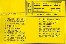car audio wire diagram codes daewoo factory car stereo repair car radio repair car radio removal and installation instructions we know