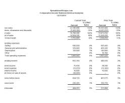 financial statement format income statement template free excel download