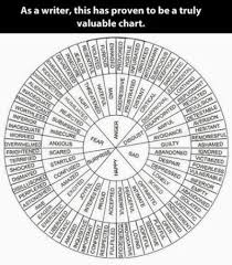 Chart Synonym Charted Synonyms Tumblr
