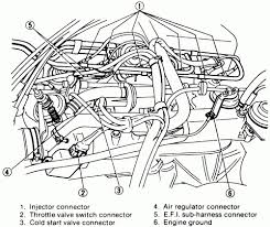 Fancy 86 nissan 2 4 wiring diagram ideas simple wiring diagram