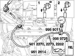 similiar volvo s70 engine diagram keywords electronic throttle control module likewise volvo s40 fuse box as well