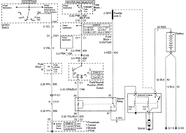 chevy wiring diagrams inside ignition switch diagram saleexpert me 57 chevy ignition wiring diagram at Chevy Ignition Wiring Diagram