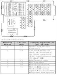 2004 lincoln navigator fuse box vehiclepad 2004 lincoln 2004 aviator fuse diagram wire schematic my subaru wiring