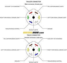 7 blade wiring diagram dolgular com 4 pin trailer wiring diagram at Hopkins Trailer Adapter Wiring Diagram