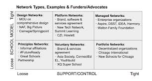 Naf Pay Chart 2017 How School Networks Work And Why Thats Important Getting
