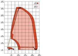 jlg 1200 sjp telescopic boomlift to rent 40 werkdiagram 1200sjp1 gif