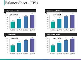 Balance Sheet Kpis Powerpoint Slide Presentation Tips