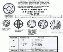 6 post toggle switch wiring most contura rocker switch wiring 6 post toggle switch wiring cleaver diagram 4 post ignition switch wiring diagram rh drdiagram