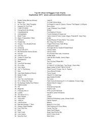 Reggae 2017 Charts September 2017 Urban Reggae Charts Lurp Blog