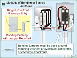 grounding and bonding part 1 of 3 if a panel knockout is oversized concentric or eccentric or uses reducing washers use a bonding jumper not a standard locknut