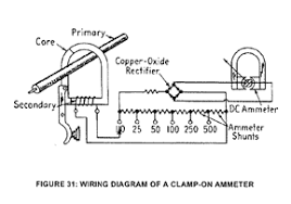 current transformers using cts in the field wiring diagram of a clamp on ammeter
