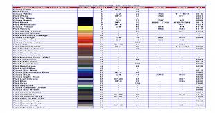 Humbrol Paint Conversion Chart Revell Revell Conversion Color Chart