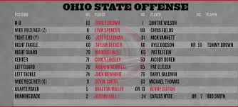 Ohio State Football Wisconsin Depth Chart Land Grant Holy