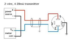 pressure transducers pressure transmitters pressure sensors