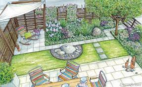 importance of garden plan in your house