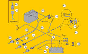 fisher snow plow wiring harness fisher printable wiring fisher snow plow ez v electrical source · curtis sno pro 3000
