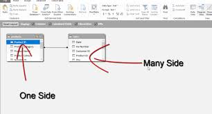 What Is Dax Data Analysis Expressions For Excel Power