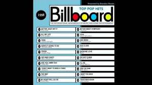Billboard Top 100 Country Songs 1997 Mp3 Download 73 22 Mb