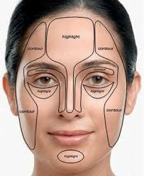 contouring is so easy to do yet so many s don t do it i rarely leave the house now with out bronzer on my nose and cheeks