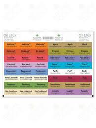 Best Value Oil Lock Label Set For Doterra Sample Vials 480 Circle 240 Rectangle
