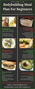 Bodybuilding Food Chart Pin On Healthy Eating