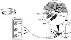 nintendo wii wiring diagram wiring schematics diagram epson moviemate 72 moviemate series projectors support epson us home wiring diagram nintendo wii wiring diagram