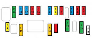 citroen c4 picasso mk1 (2006 2013) fuse box diagram auto genius c4 grand picasso fuse box location at C4 Fuse Box Location