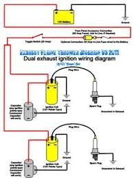 basic ford hot rod wiring diagram hot rod tech vender flame thrower exhaust diagram v2 2011