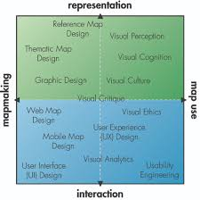 CV-13 - User Interface and User Experience (UI/UX) Design | GIS&T ...