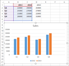 How To Plot Chart In Excel Add A Data Series To Your Chart Office Support
