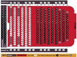 St Georges Theatre Great Yarmouth Seating Plan View The