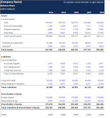 assets and liabilities spreadsheet template. Balance Sheet Template Download Free Excel Template