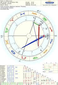 Astro Databank Chart Of Miley Cyrus Born On 23 November 1992