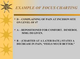 Charting Examples For Nursing Students Nursing Charting Examples Jasonkellyphoto Co